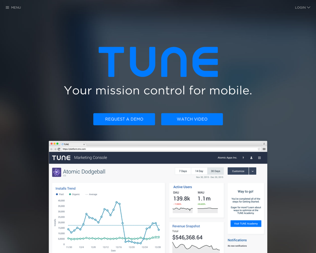 Appfuel (Acquired by TUNE)