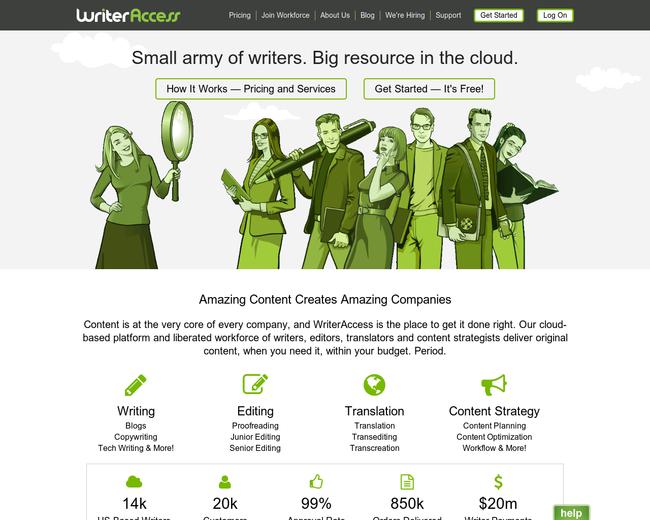 Writer Access