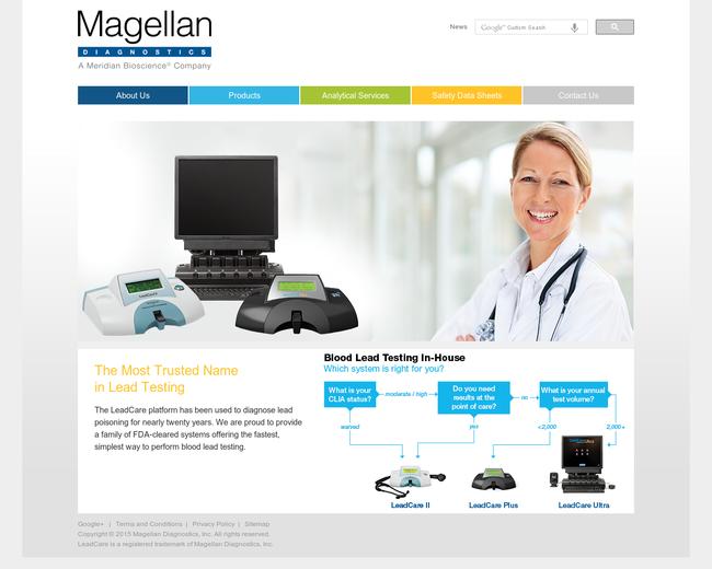 Magellan Diagnostics
