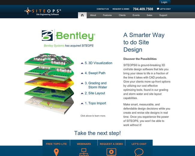BLUERIDGE Analytics, Inc.