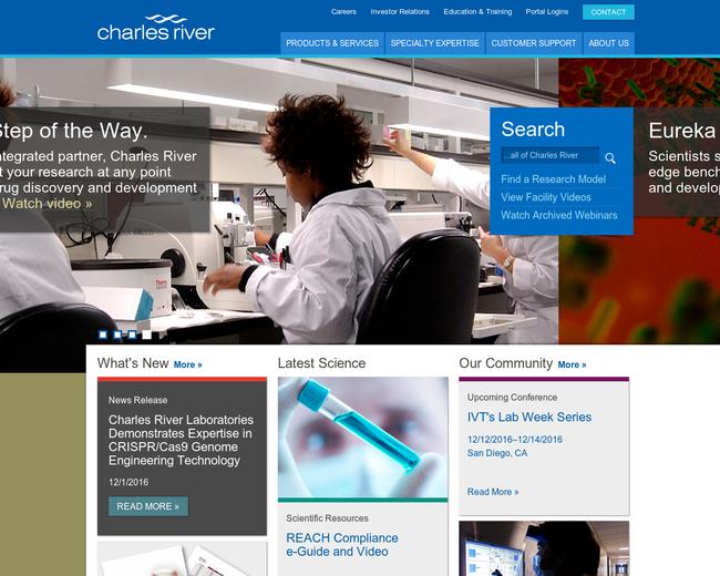 Charles River Laboratories International