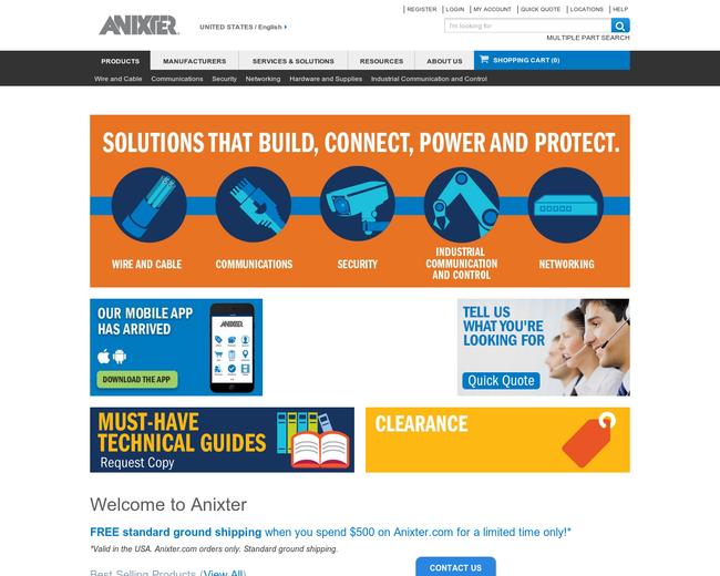 Anixter International