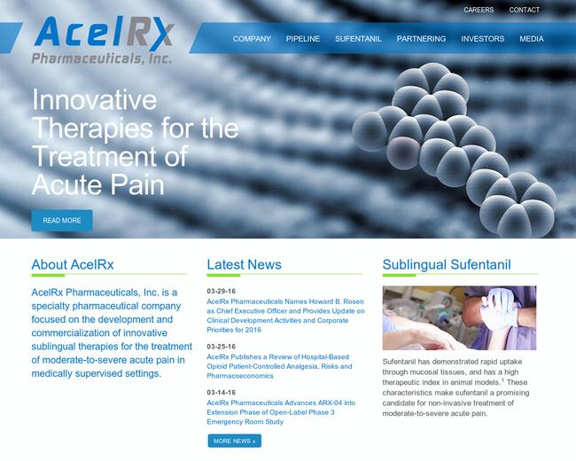 AcelRx Pharmaceuticals