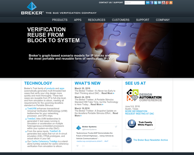 Breker Verification Systems