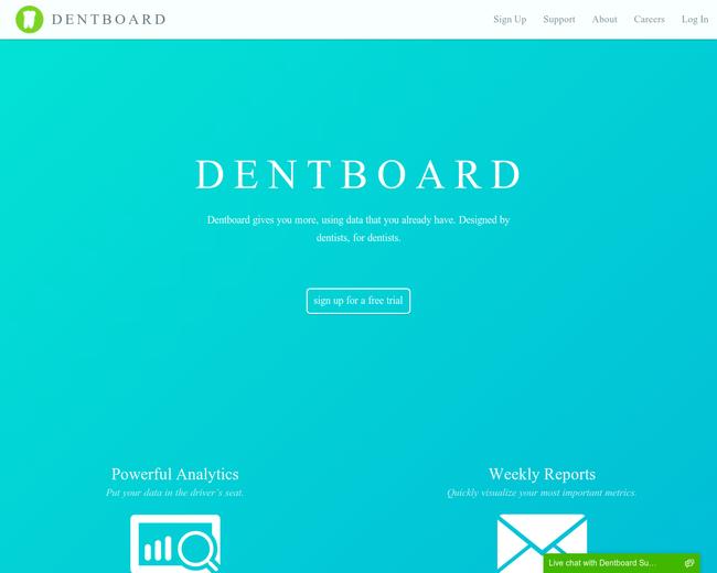 Dentboard