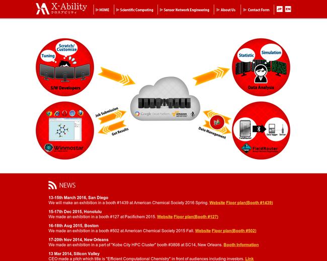 X-Ability Co.,Ltd.