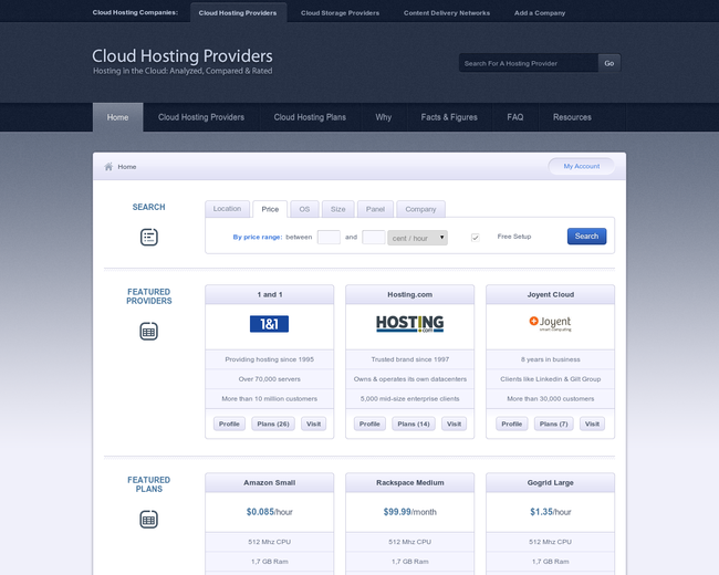 CloudHostingProviders.net