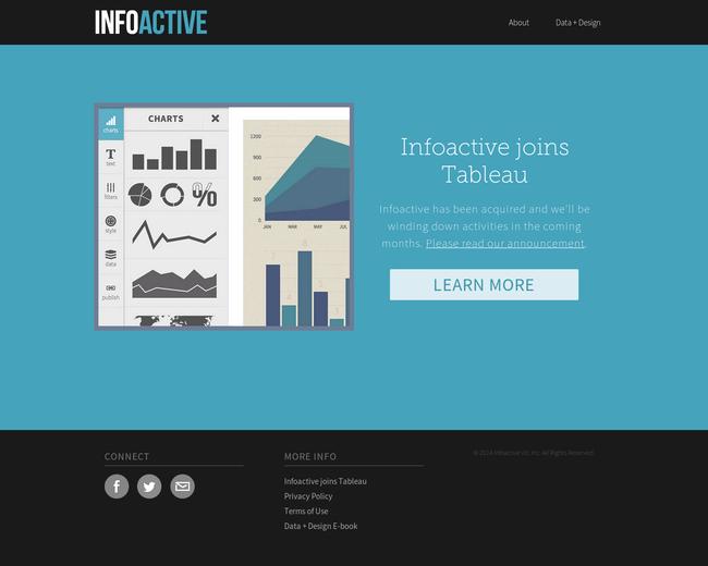 Infoactive