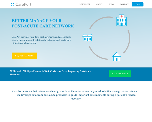 Careport Health