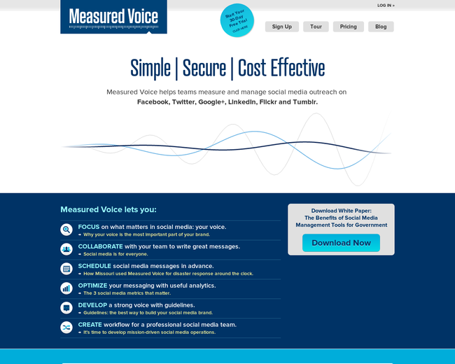 Measured Voice